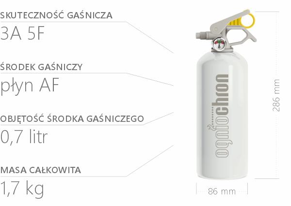 Zestaw Domowy Strażak - specyfikacja